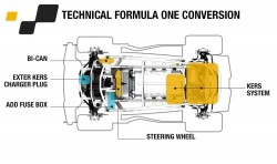 Concept-Twizy-Renault-Sport-F1 (2)