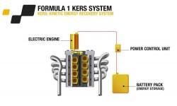 Concept-Twizy-Renault-Sport-F1 (3)