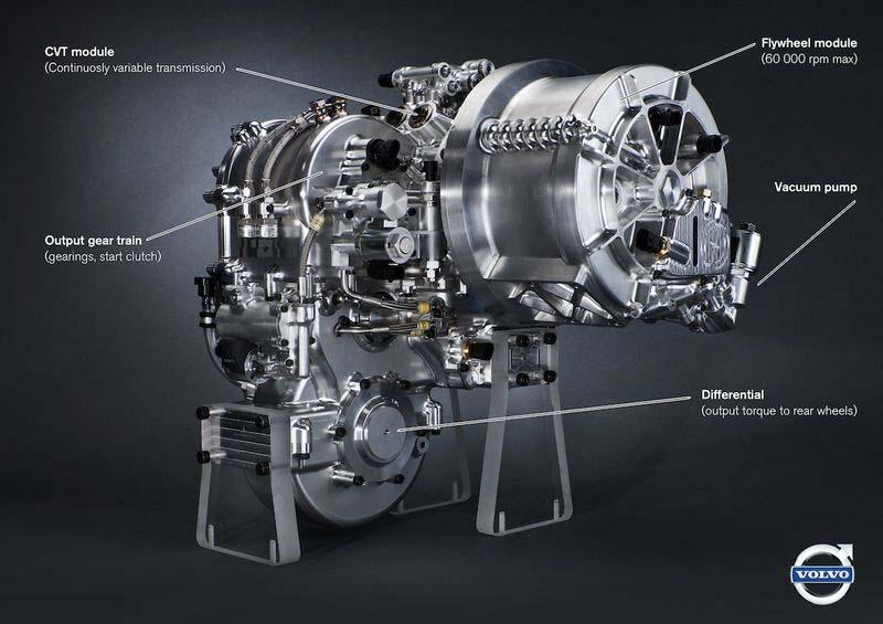 Photo of Volvo, συνεχίζει την εξέλιξη του F-KERS!