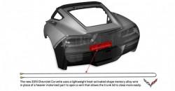 corvette_smart_wire_material (2)