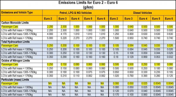 euro emmissions analytic