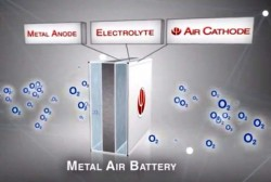 phinergy-metal-air-battery-1