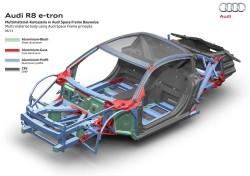 Audi-R8_e-tron_Concept_2013_1000 (14)
