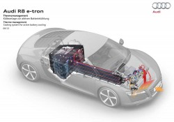 Audi-R8_e-tron_Concept_2013_1000 (7)