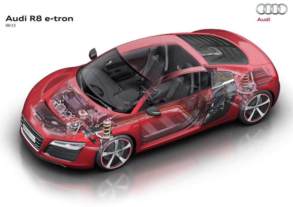 Photo of To Audi R8 e-tron σε φωτογραφίες & βίντεο!