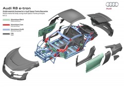Audi-R8_e-tron_Concept_2013_1000 (9)