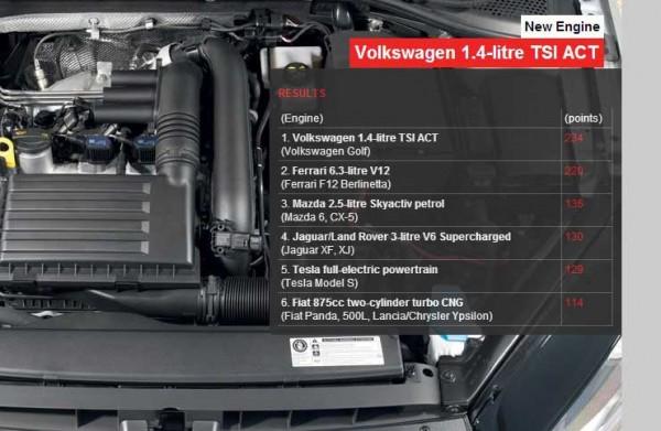International Engine of the Year 2013__New Engine