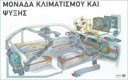 air condition technical automotive 1