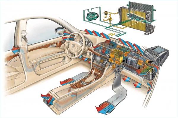 air condition technical automotive