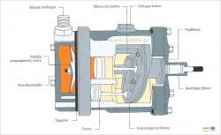 air condition variable compresor