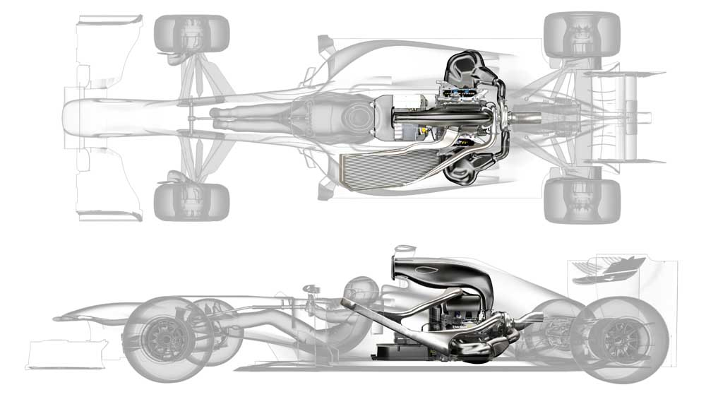 Photo of Formula 1, τι αλλάζει από τo 2014!