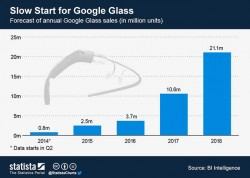 google glass illegal for driving (1)
