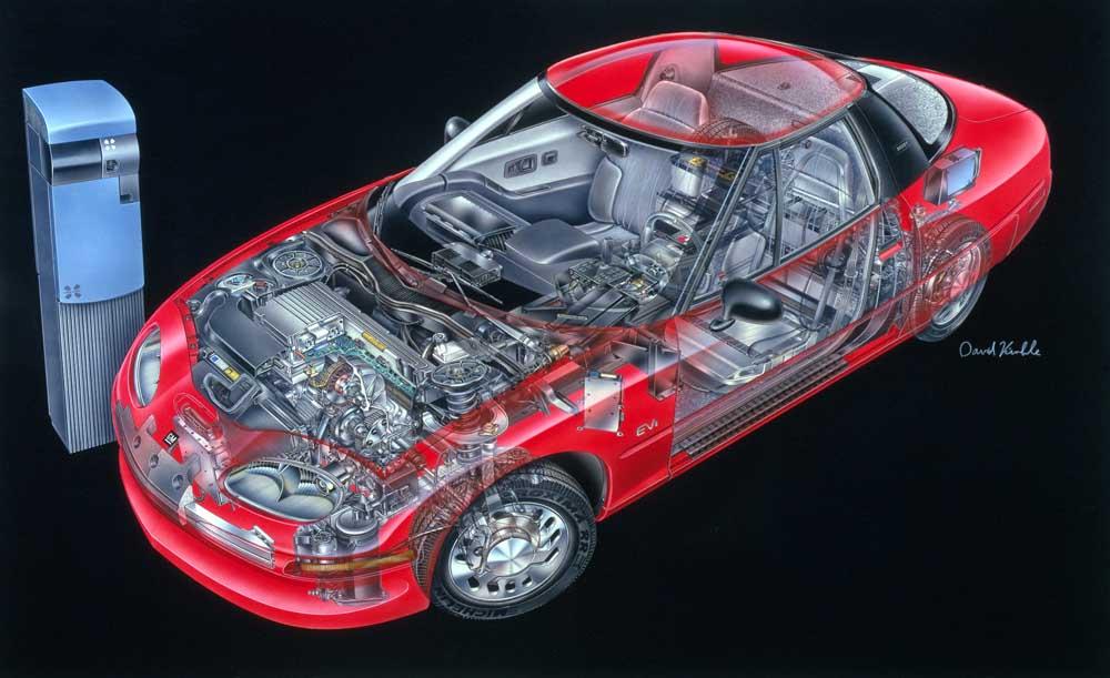 Photo of GM, θα επιστρέψει το EV1;