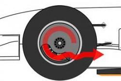 brakes in F1 (4)