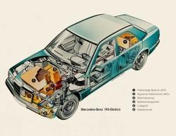 Mercedes past electric cars - C-Class 190 E Elektro electric prototype (4)
