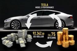 tesla buy bitcoins (3)