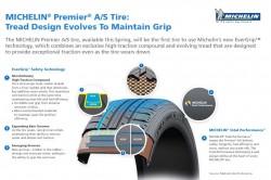 Michelin-Premier-AS-Cross-Section-Info