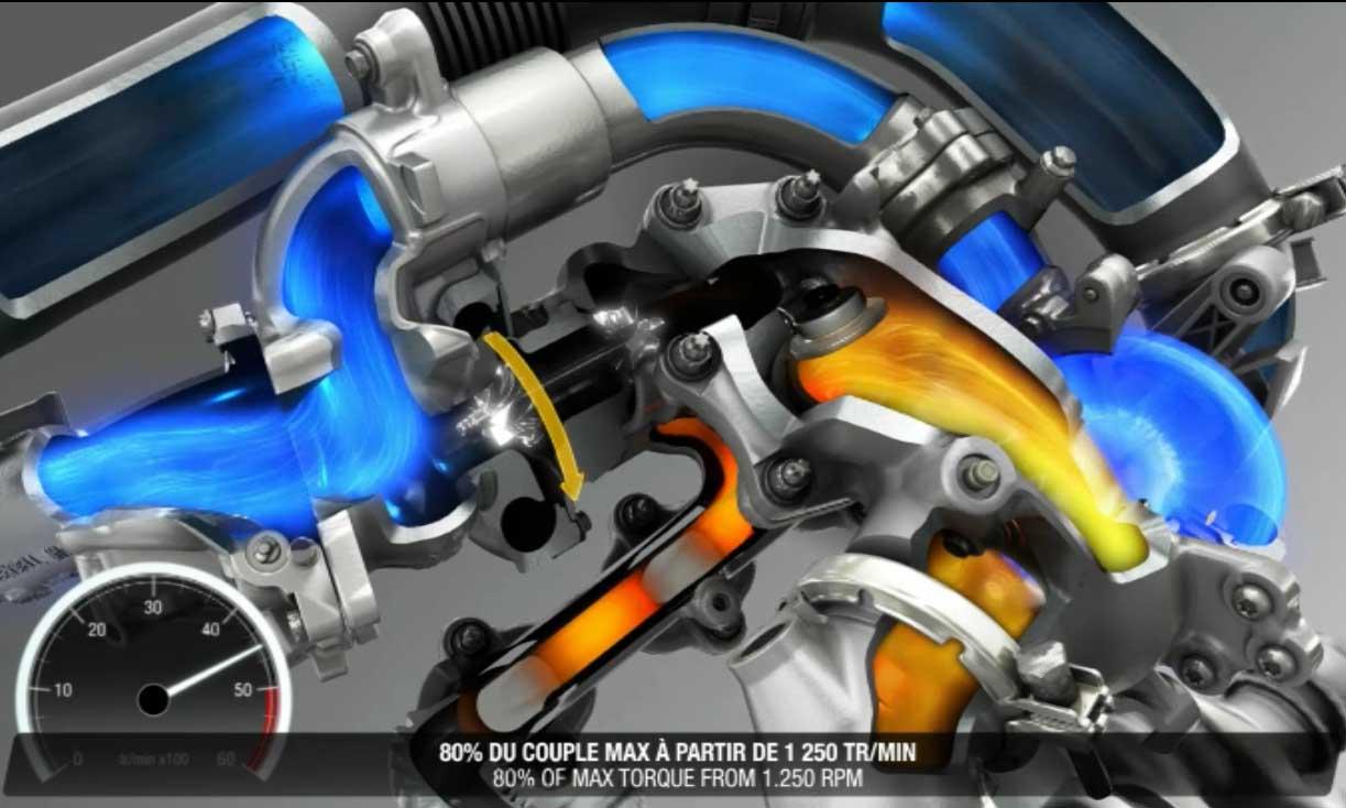 Photo of O Renault Energy 160 σε βίντεο