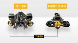 Renault-F1-2014-Engine-vs-1980-turbo-engine