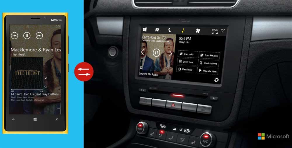 Photo of H Microsoft παρουσίασε το δικό της CarPlay.