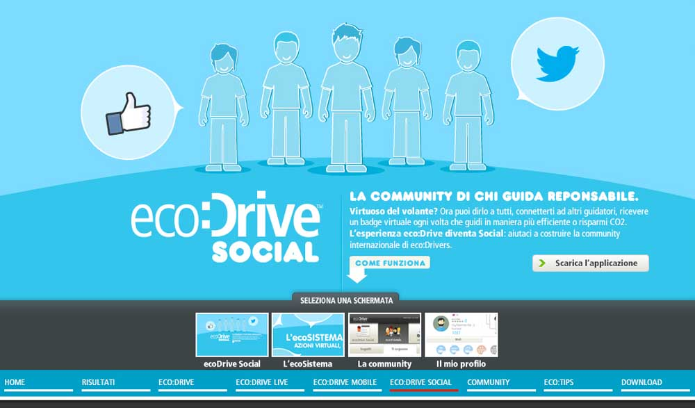 Photo of eco:Drive™ Social, η κοινότητα των υπεύθυνων οδηγών