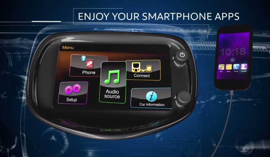 Photo of Αυτοκίνητο και smartphone [vid]