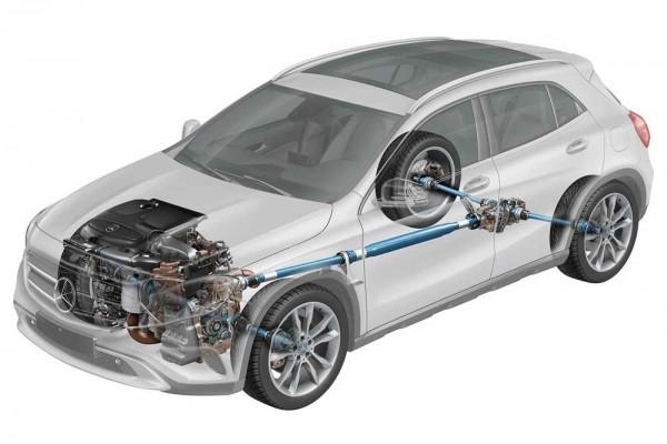 Mercedes-Benz-GLA-Class_2015_678334 (2)