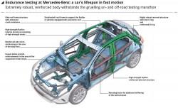 Mercedes-Benz-GLA-Class_2015_678334 (4)