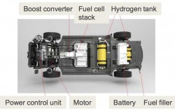 Toyota FCV hydrogen ready production 2015 (5)
