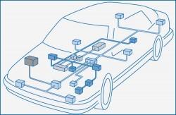 automotive network in depth analysis part 1 (1)