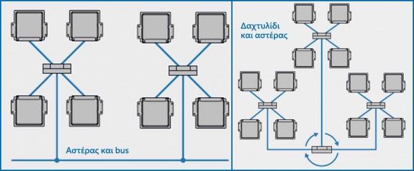 automotive network in depth analysis part 1 (2)