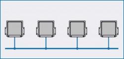 automotive network in depth analysis part 1 (4)
