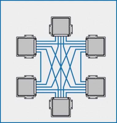 automotive network in depth analysis part 1 (5)