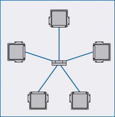 automotive network in depth analysis part 1 (6)