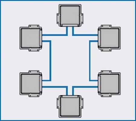 automotive network in depth analysis part 1 (7)