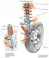 renewing-macpherson-strut-inserts-1-734