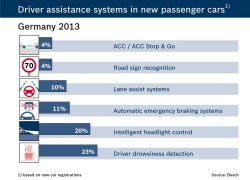 bosch safety report oct 2014 (1)