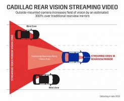 Cadillac-Rear-Video-Vision (8)