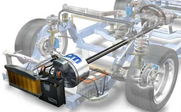Photo of Η UQM Technologies πατεντάρει ηλεκτρικό μοτέρ χωρίς σπάνιες γαίες