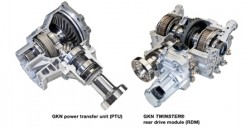 All-Wheel Drive products