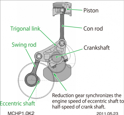 Extended Expansion Linkage structure