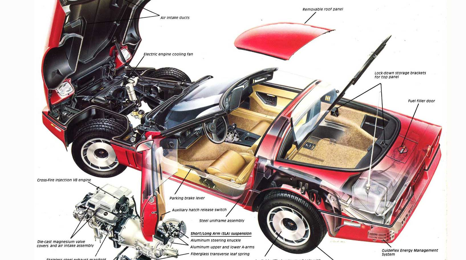 Photo of Πίσω στο χρόνο με C4 Corvette [vid]