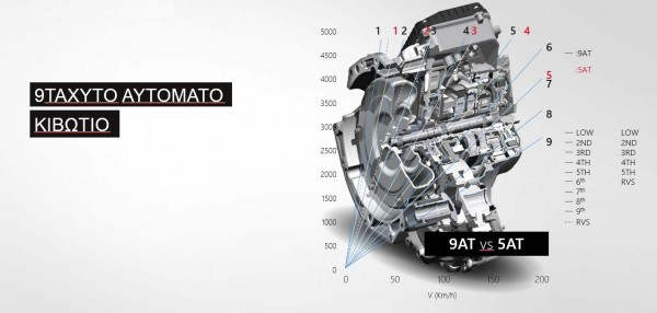 honda cr-v i-dtec 160 ps analysis 2015  (8)