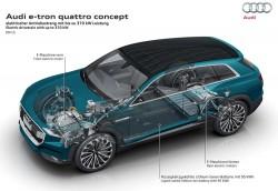 Audi-e-tron_quattro_Concept_2015_1000 (11)