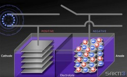 solid-state-batteries