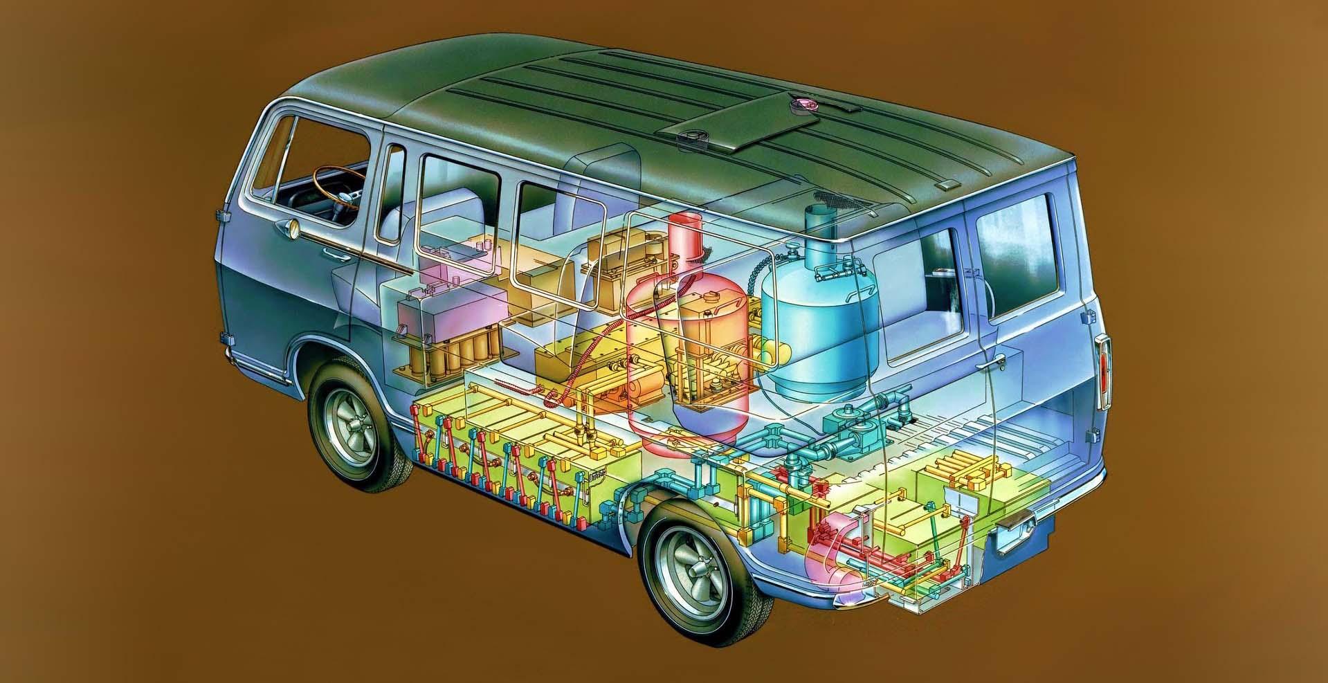 Photo of 50 χρόνια μετά το GM Electrovan,  το πρώτο fuel-cell όχημα!