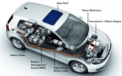 electric car threats workers automotive industry (2)