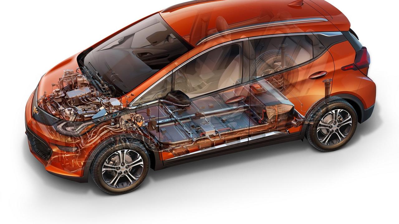 Photo of Τι πρόβλημα έχουν οι μπαταρίες του GM Volt;