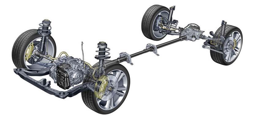 Photo of Πόσο έξυπνη θα είναι η τετρακίνηση του Opel Insignia Grand Sport;