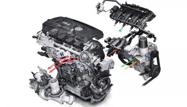 Volkswagen-EA888-Engine downsizing